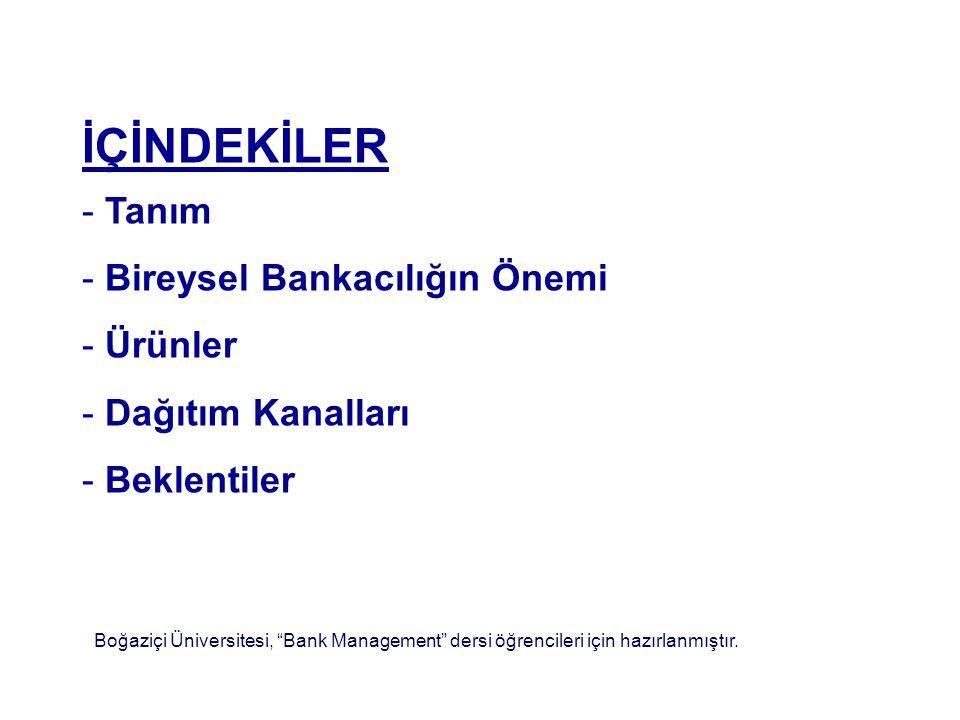 İÇİNDEKİLER Tanım Bireysel Bankacılığın Önemi Ürünler