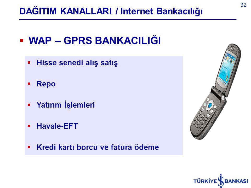 DAĞITIM KANALLARI / Internet Bankacılığı
