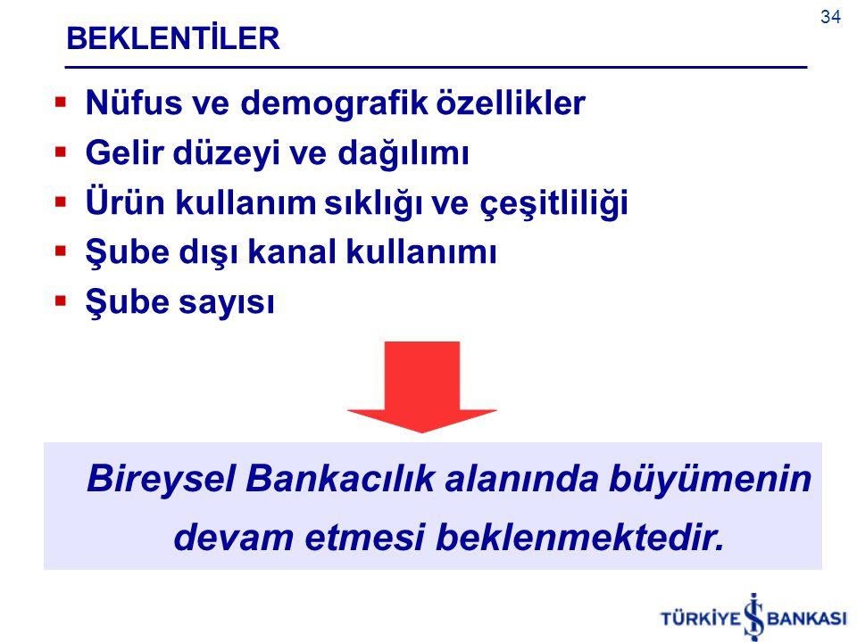 Bireysel Bankacılık alanında büyümenin devam etmesi beklenmektedir.