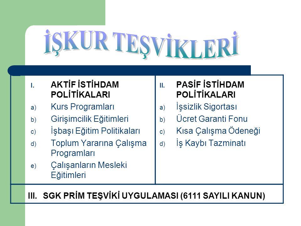 İŞKUR TEŞVİKLERİ AKTİF İSTİHDAM POLİTİKALARI Kurs Programları