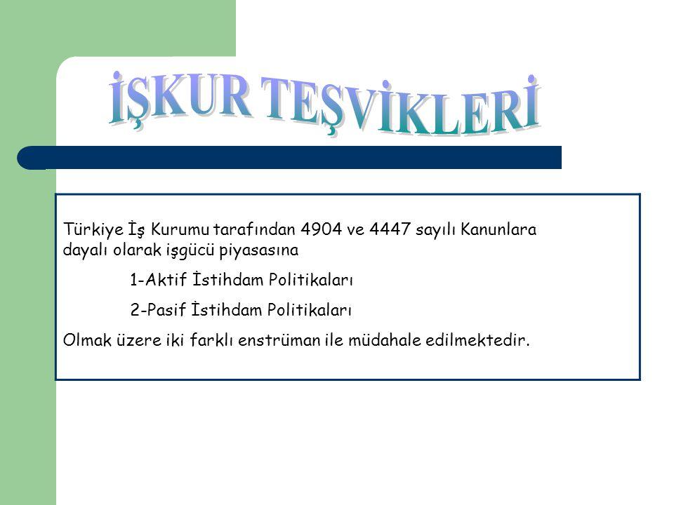İŞKUR TEŞVİKLERİ Türkiye İş Kurumu tarafından 4904 ve 4447 sayılı Kanunlara dayalı olarak işgücü piyasasına.