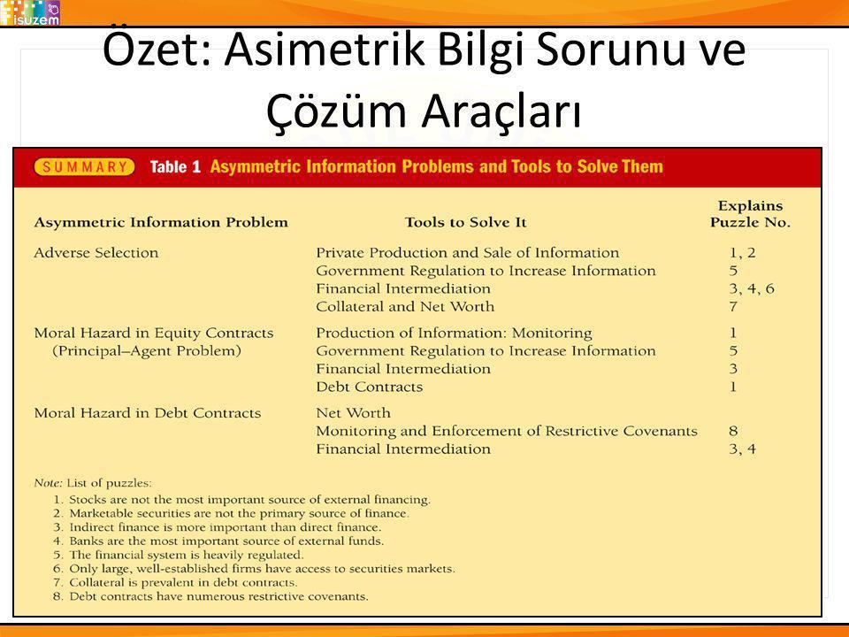 Özet: Asimetrik Bilgi Sorunu ve Çözüm Araçları