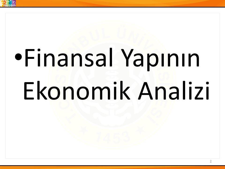 Finansal Yapının Ekonomik Analizi
