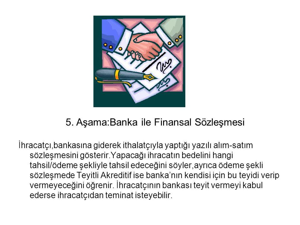 5. Aşama:Banka ile Finansal Sözleşmesi
