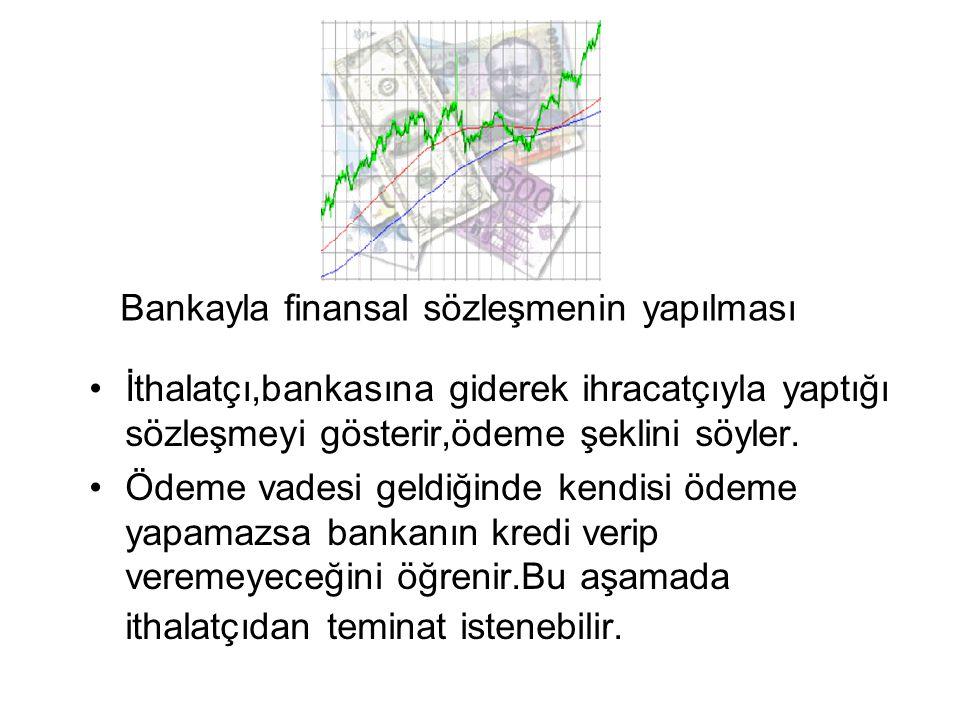 Bankayla finansal sözleşmenin yapılması