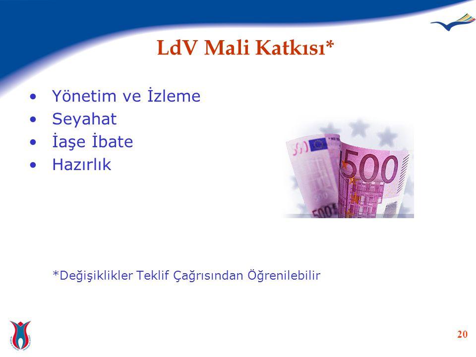 LdV Mali Katkısı* Yönetim ve İzleme Seyahat İaşe İbate Hazırlık