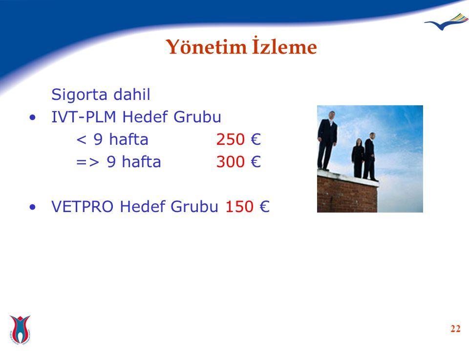 Yönetim İzleme Sigorta dahil IVT-PLM Hedef Grubu < 9 hafta 250 €