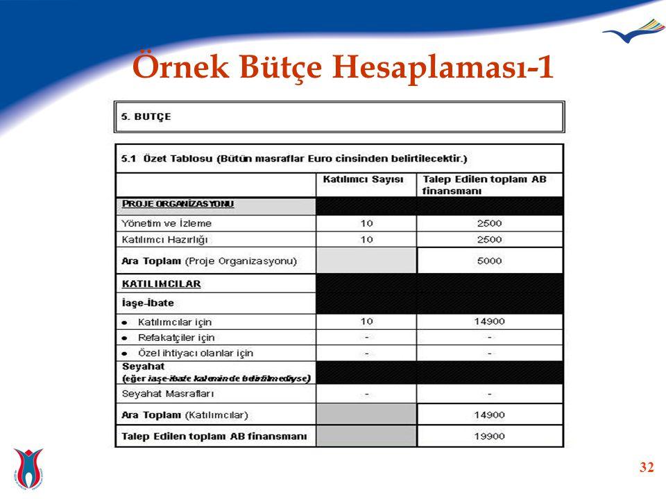 Örnek Bütçe Hesaplaması-1