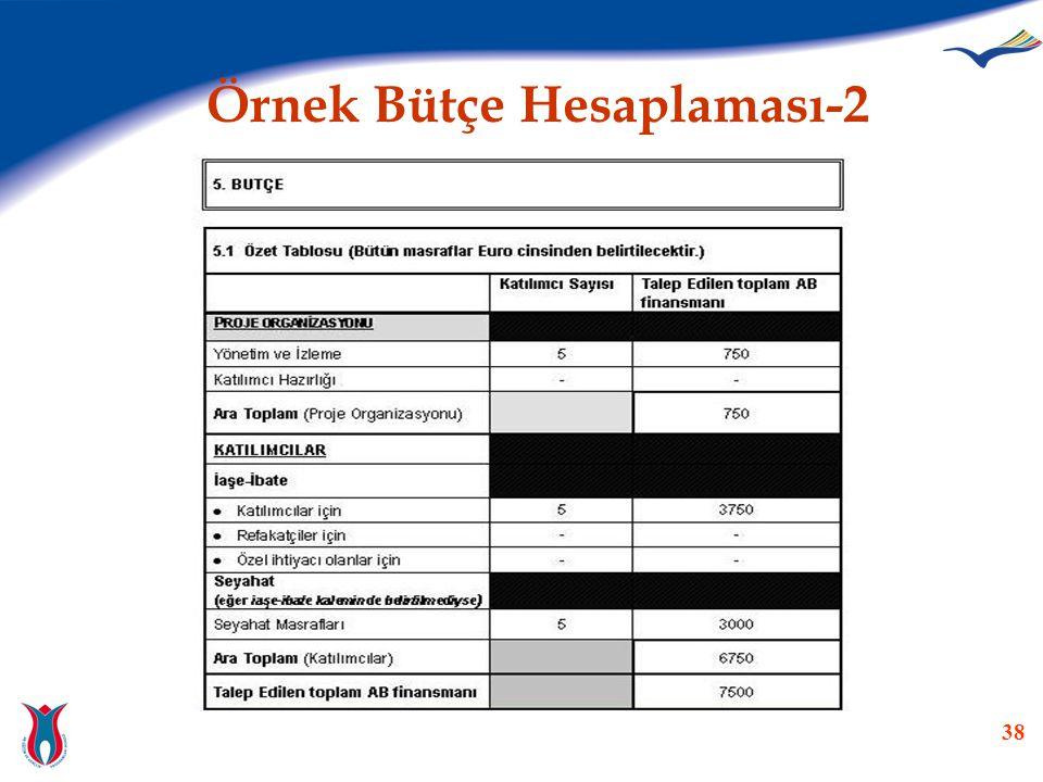Örnek Bütçe Hesaplaması-2