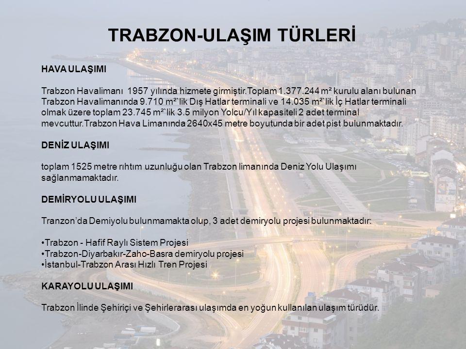 TRABZON-ULAŞIM TÜRLERİ