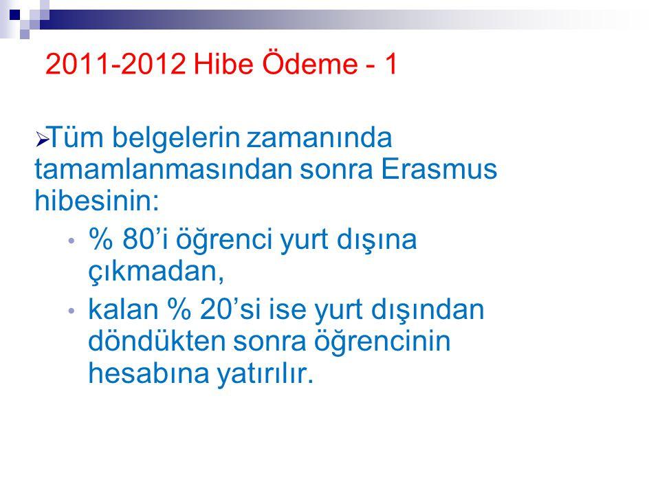 2011-2012 Hibe Ödeme - 1 Tüm belgelerin zamanında tamamlanmasından sonra Erasmus hibesinin: % 80'i öğrenci yurt dışına çıkmadan,