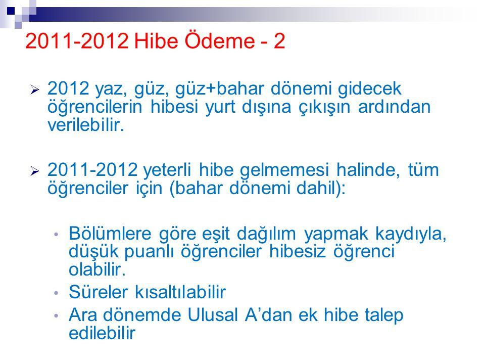 2011-2012 Hibe Ödeme - 2 2012 yaz, güz, güz+bahar dönemi gidecek öğrencilerin hibesi yurt dışına çıkışın ardından verilebilir.