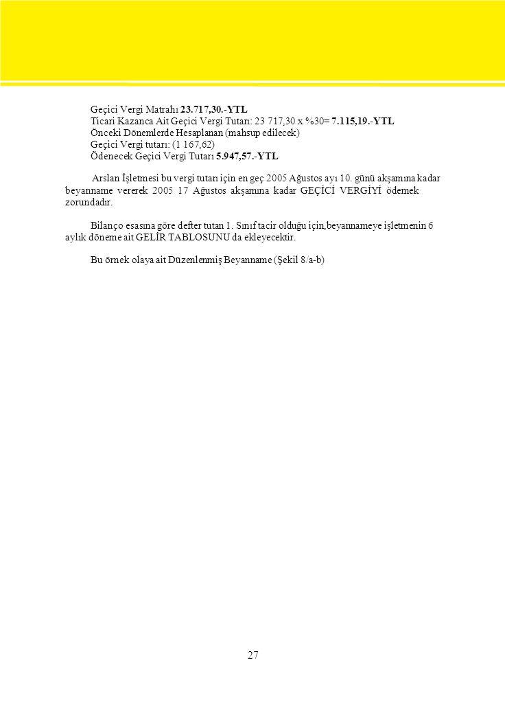 Geçici Vergi Matrahı 23.717,30.-YTL