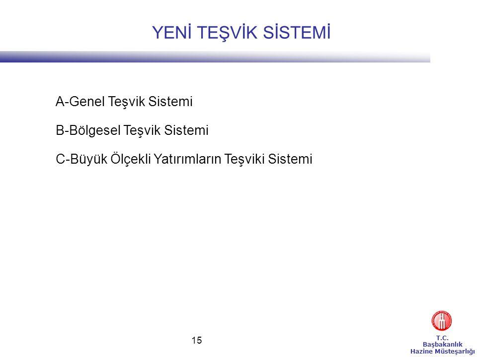 YENİ TEŞVİK SİSTEMİ A-Genel Teşvik Sistemi B-Bölgesel Teşvik Sistemi