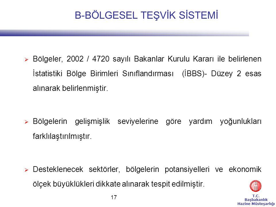 B-BÖLGESEL TEŞVİK SİSTEMİ