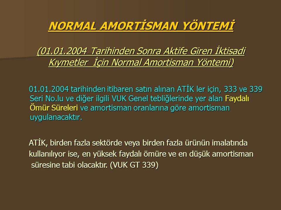 NORMAL AMORTİSMAN YÖNTEMİ (01. 01