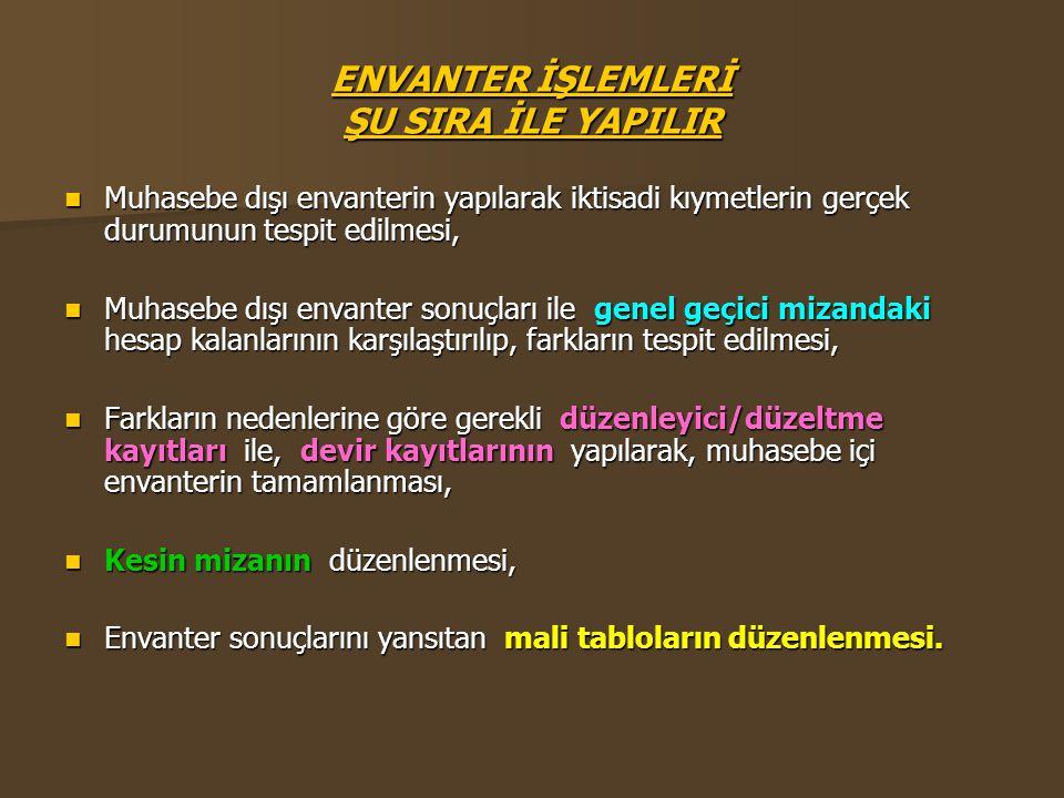 ENVANTER İŞLEMLERİ ŞU SIRA İLE YAPILIR