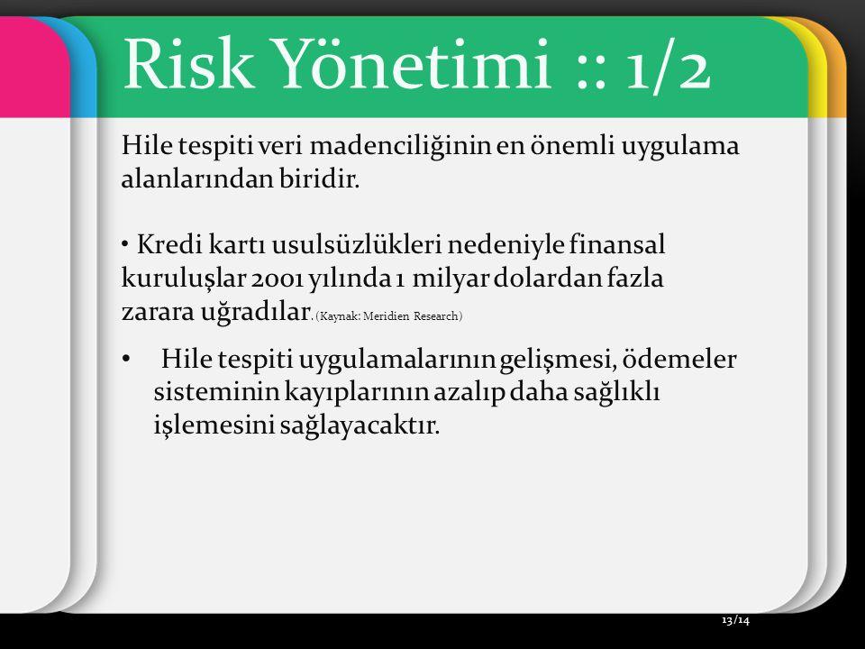 Risk Yönetimi :: 1/2 Hile tespiti veri madenciliğinin en önemli uygulama alanlarından biridir.