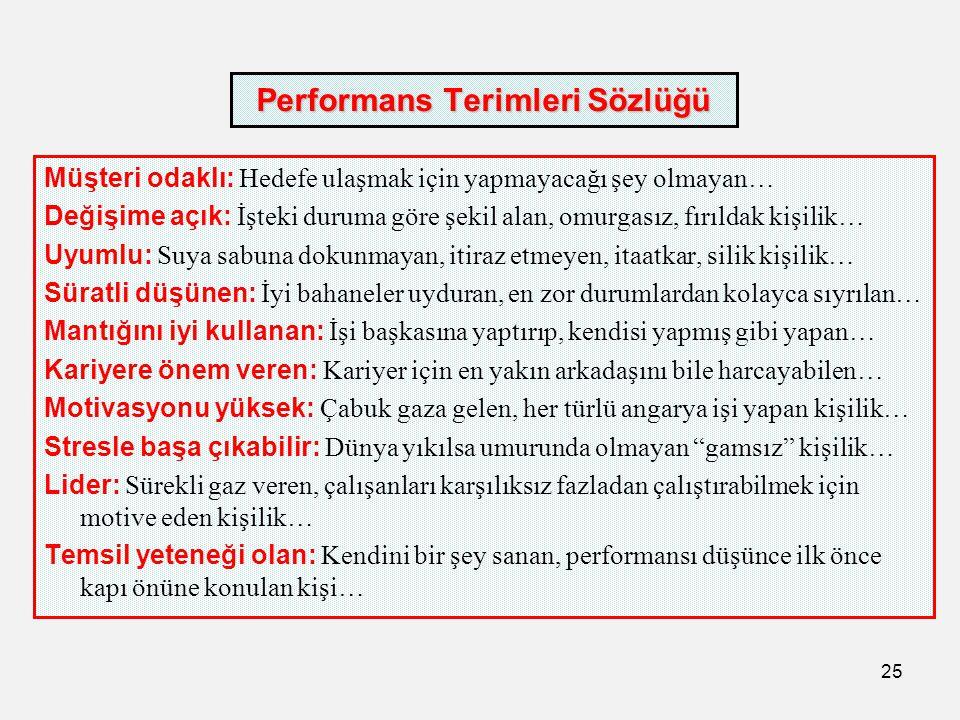 Performans Terimleri Sözlüğü