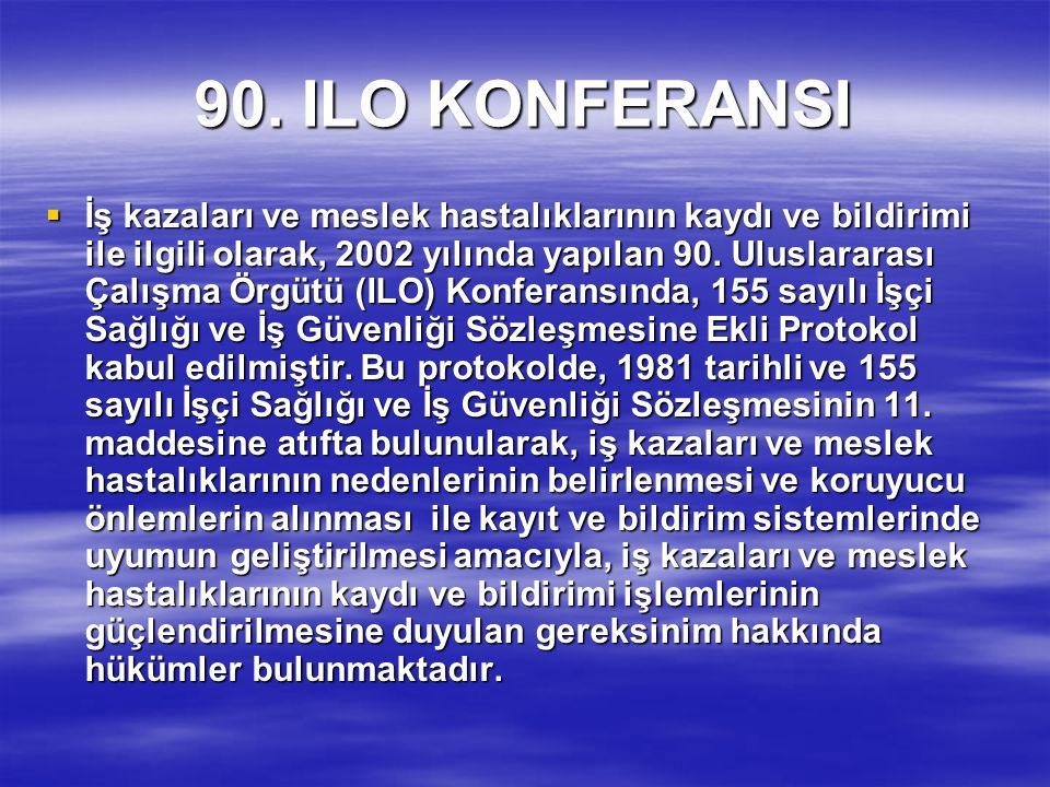 90. ILO KONFERANSI