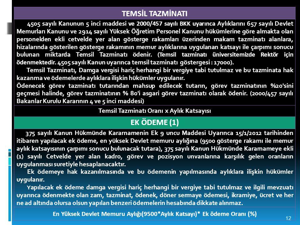 TEMSİL TAZMİNATI EK ÖDEME (1)