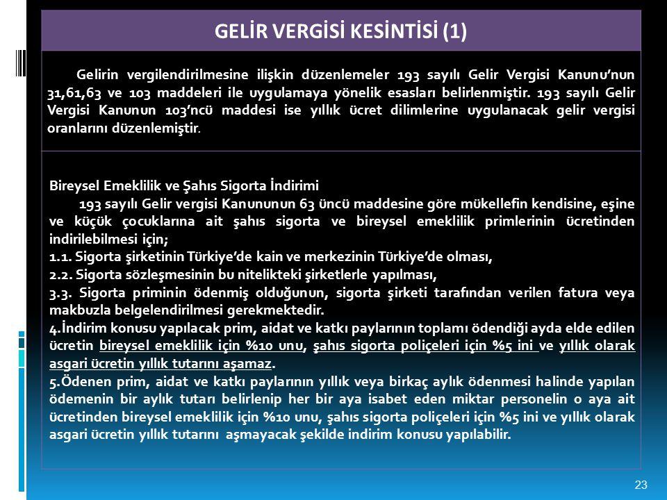 GELİR VERGİSİ KESİNTİSİ (1)