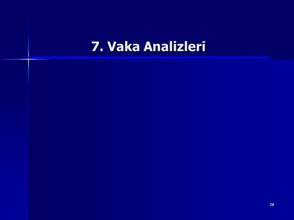 7. Vaka Analizleri
