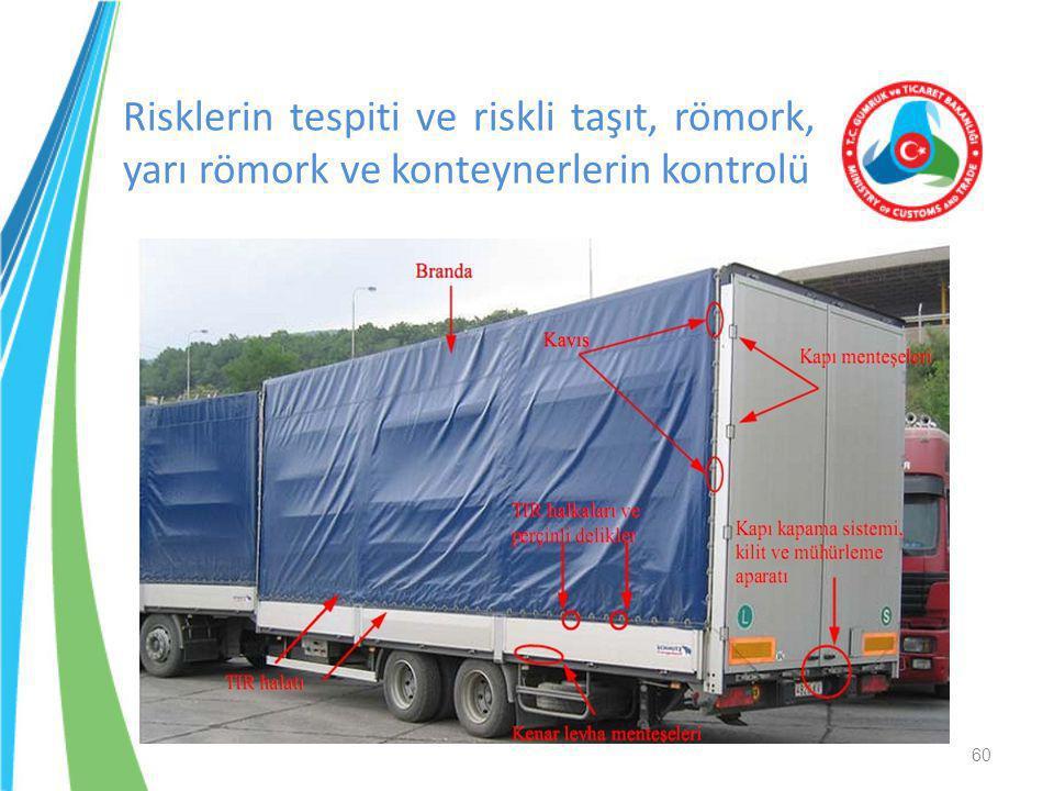 Risklerin tespiti ve riskli taşıt, römork, yarı römork ve konteynerlerin kontrolü