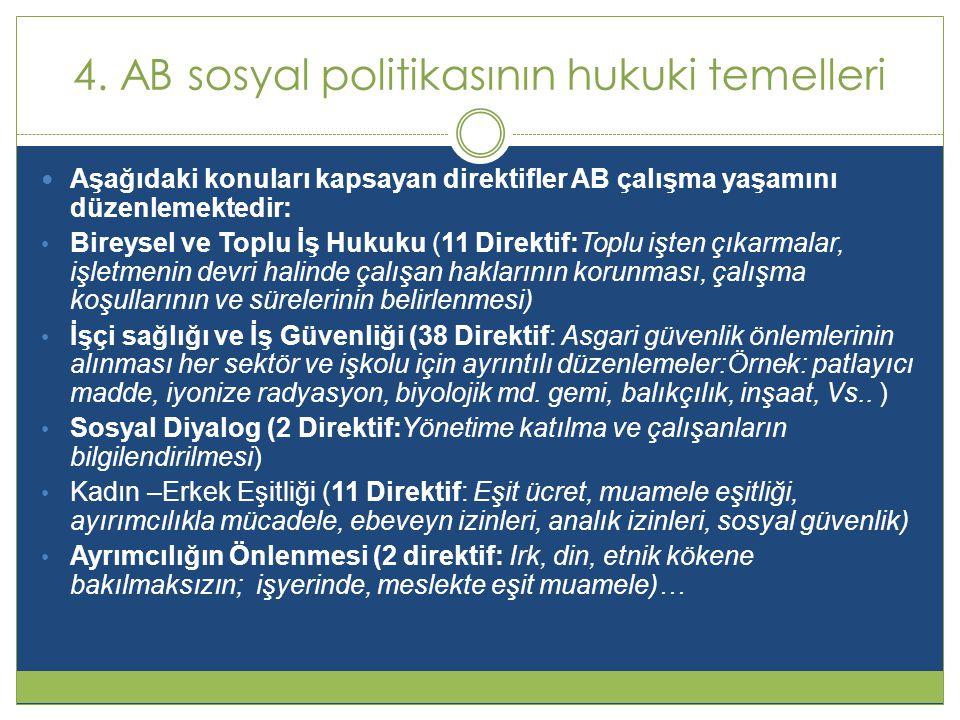 4. AB sosyal politikasının hukuki temelleri