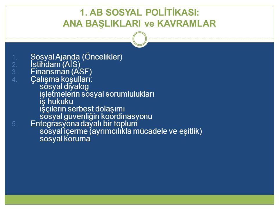 1. AB SOSYAL POLİTİKASI: ANA BAŞLIKLARI ve KAVRAMLAR