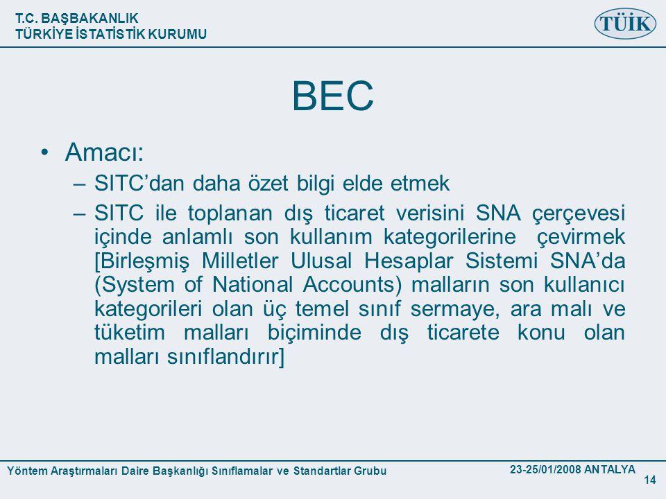 BEC Amacı: SITC'dan daha özet bilgi elde etmek