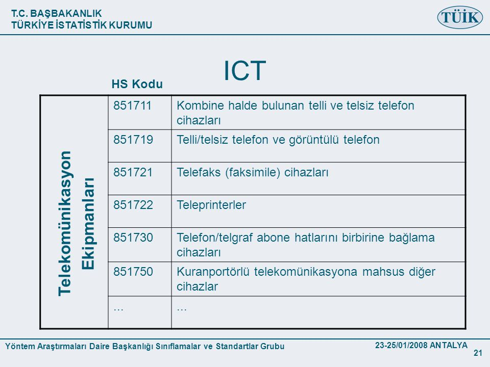 ICT Telekomünikasyon Ekipmanları HS Kodu 851711