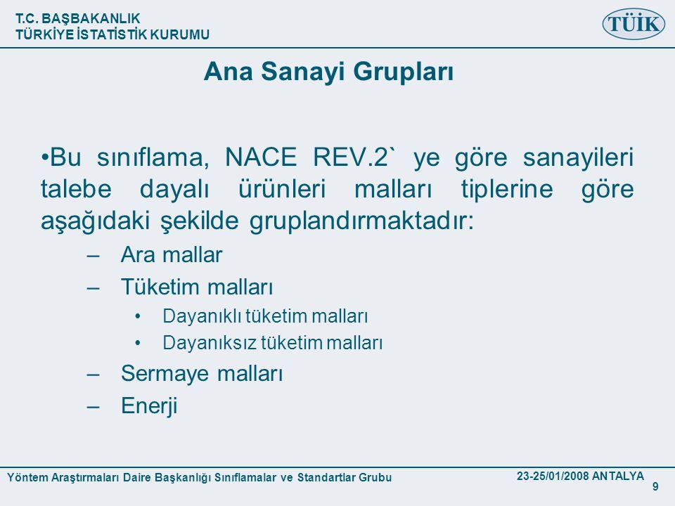 Ana Sanayi Grupları Bu sınıflama, NACE REV.2` ye göre sanayileri talebe dayalı ürünleri malları tiplerine göre aşağıdaki şekilde gruplandırmaktadır: