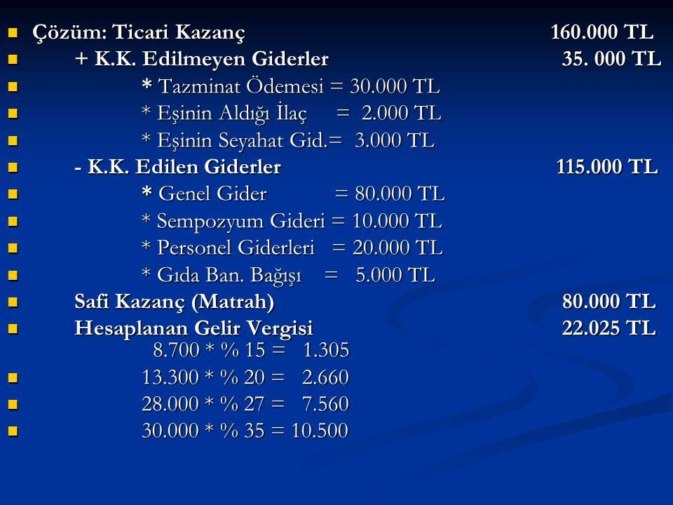 Çözüm: Ticari Kazanç 160.000 TL