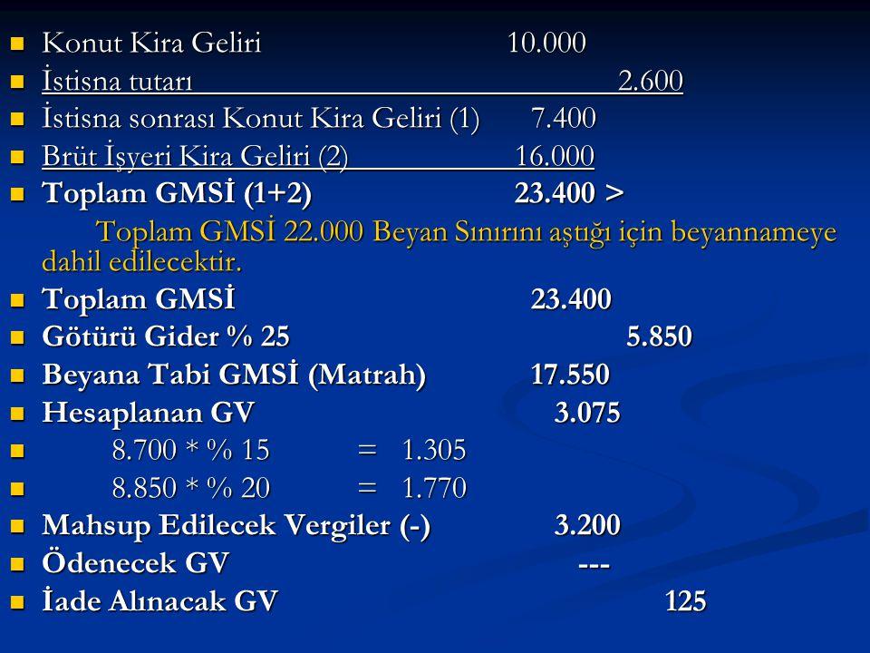 Konut Kira Geliri 10.000 İstisna tutarı 2.600. İstisna sonrası Konut Kira Geliri (1) 7.400.