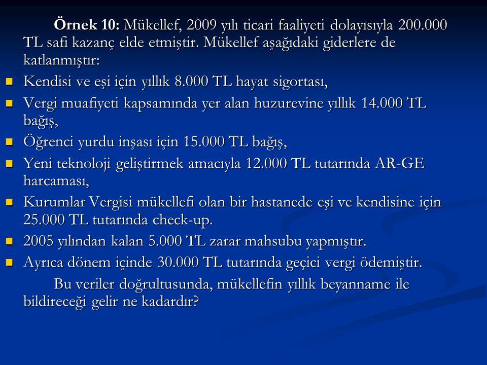 Örnek 10: Mükellef, 2009 yılı ticari faaliyeti dolayısıyla 200