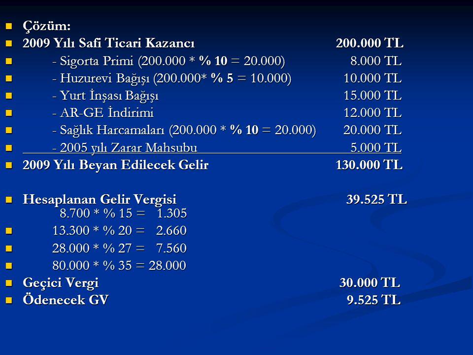 Çözüm: 2009 Yılı Safi Ticari Kazancı 200.000 TL. - Sigorta Primi (200.000 * % 10 = 20.000) 8.000 TL.
