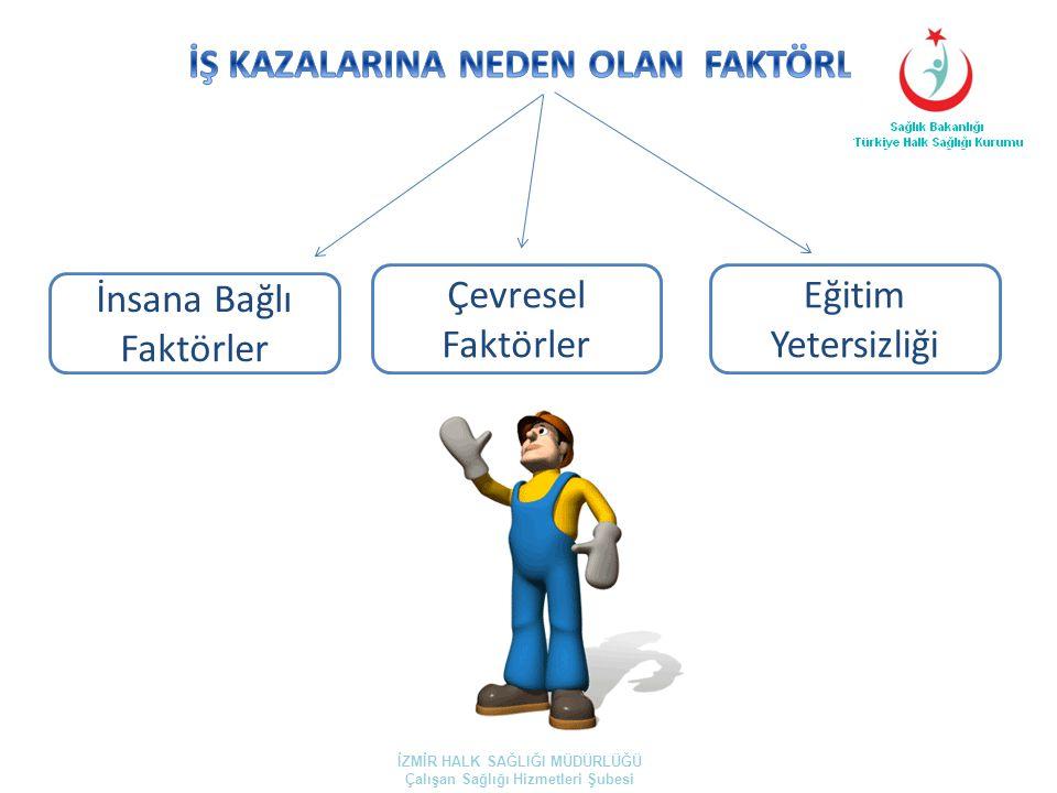 İŞ KAZALARINA NEDEN OLAN FAKTÖRLER