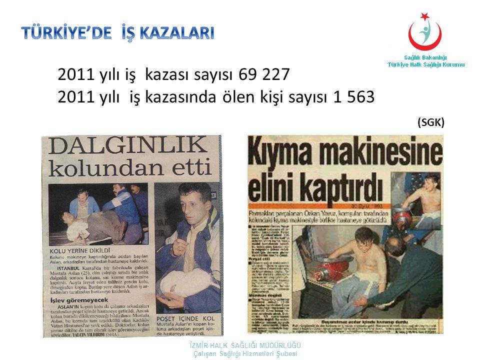 TÜRKİYE'DE İŞ KAZALARI