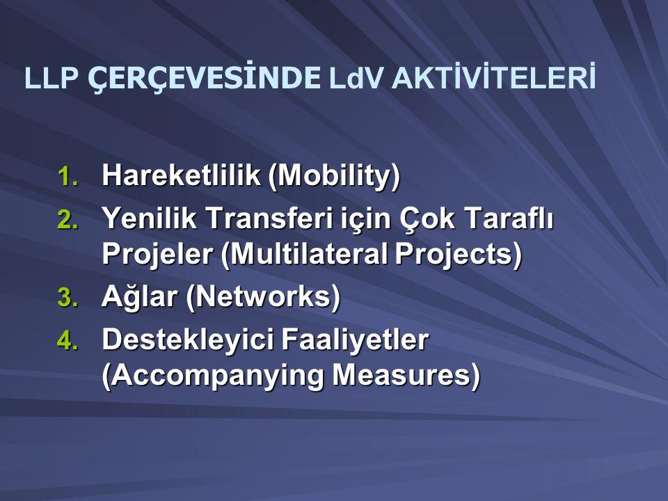 LLP ÇERÇEVESİNDE LdV AKTİVİTELERİ