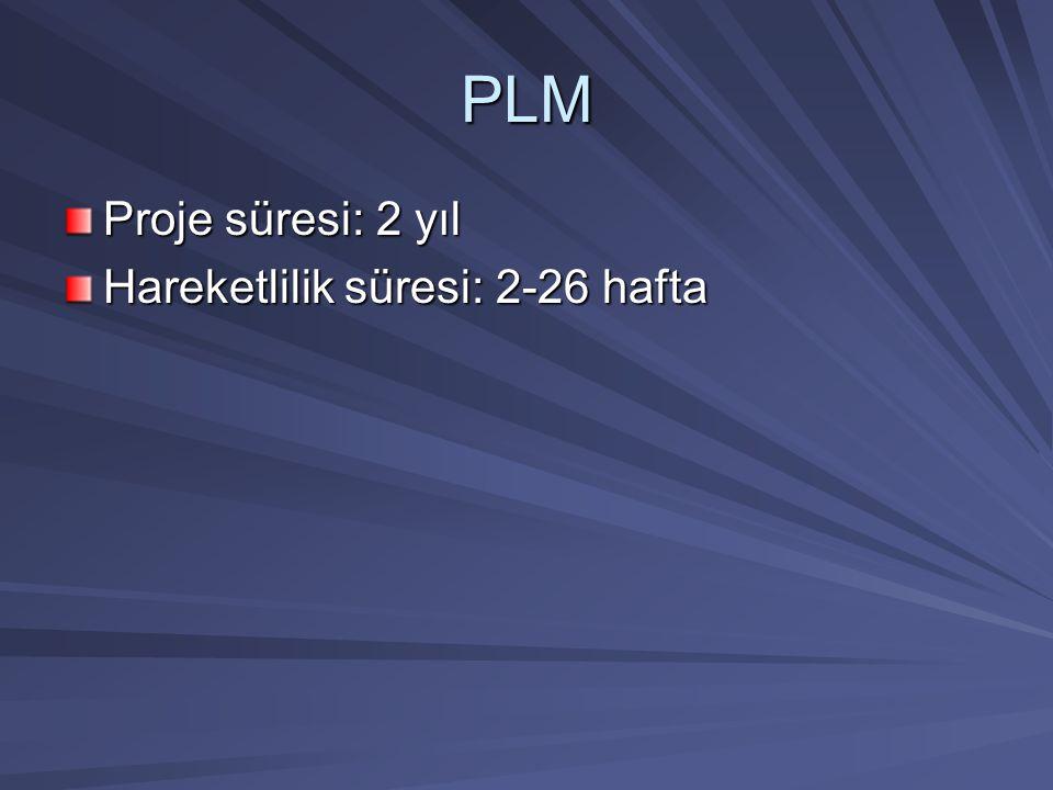 PLM Proje süresi: 2 yıl Hareketlilik süresi: 2-26 hafta