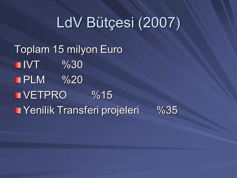 LdV Bütçesi (2007) Toplam 15 milyon Euro IVT %30 PLM %20 VETPRO %15