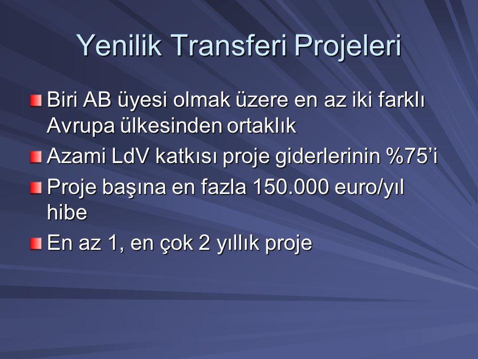 Yenilik Transferi Projeleri