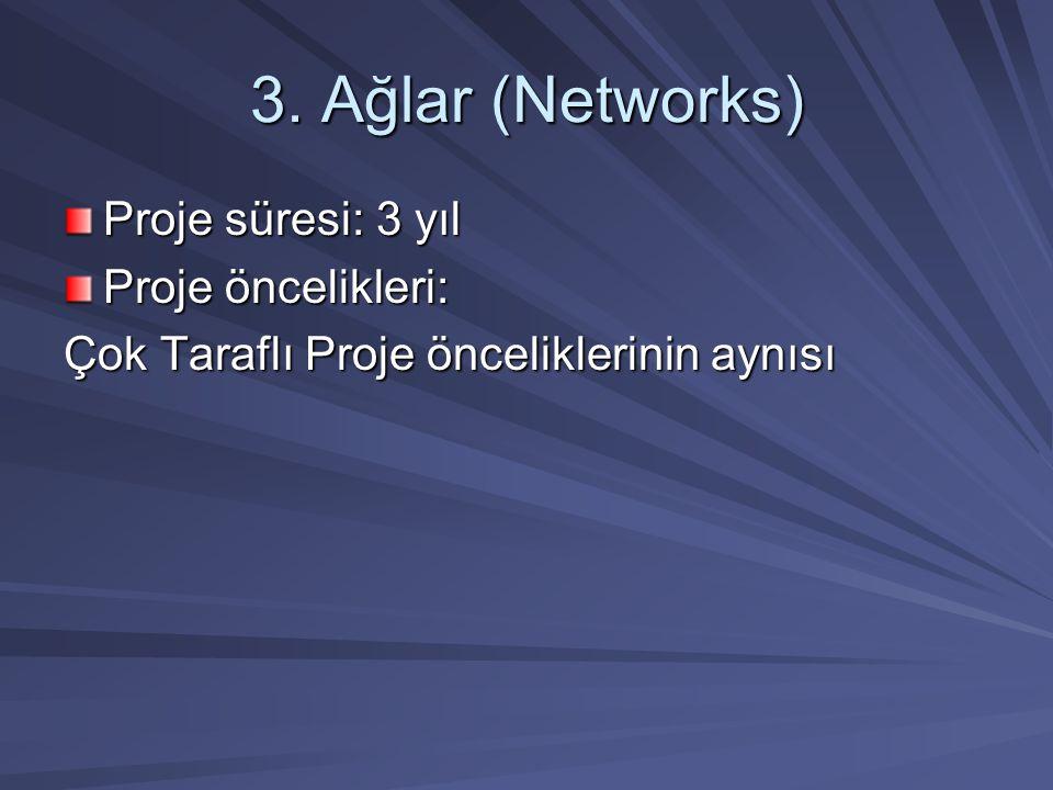 3. Ağlar (Networks) Proje süresi: 3 yıl Proje öncelikleri: