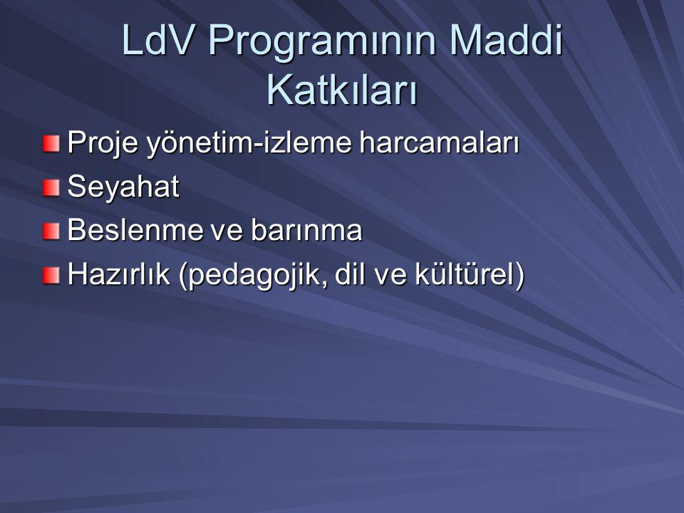 LdV Programının Maddi Katkıları