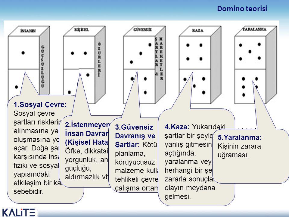 Domino teorisi