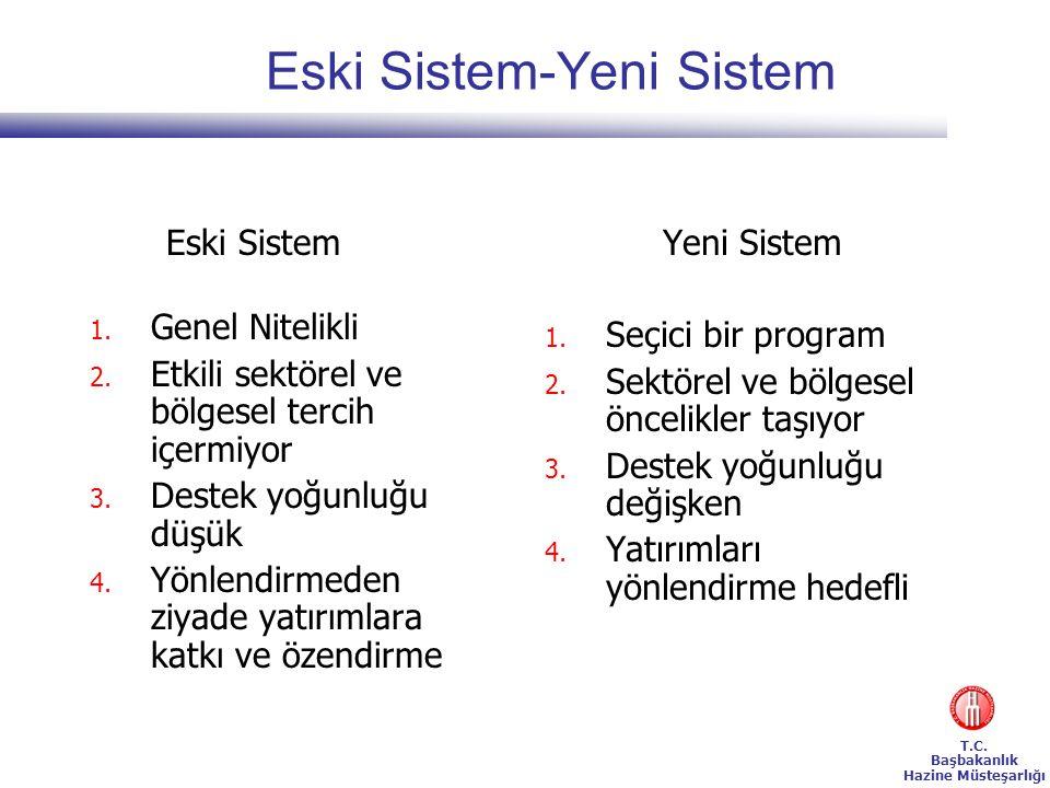 Eski Sistem-Yeni Sistem