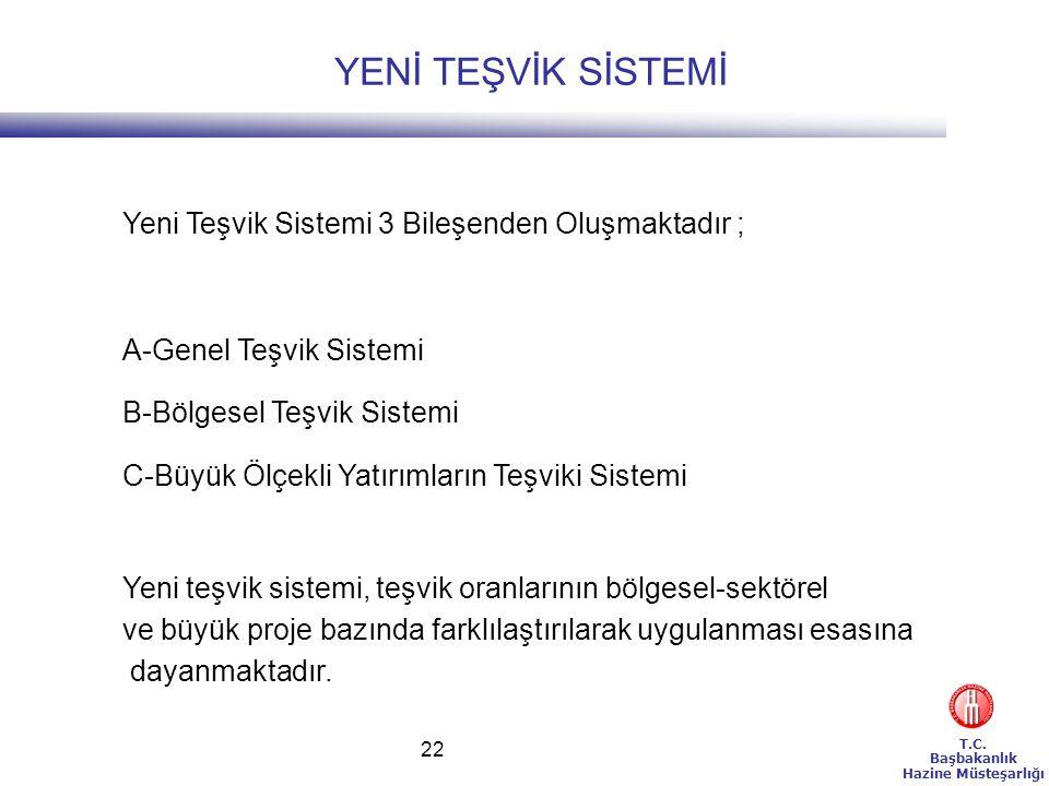 YENİ TEŞVİK SİSTEMİ Yeni Teşvik Sistemi 3 Bileşenden Oluşmaktadır ;