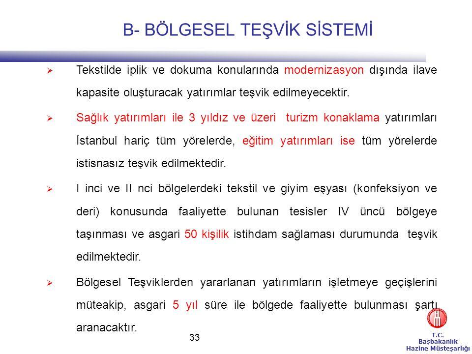 B- BÖLGESEL TEŞVİK SİSTEMİ