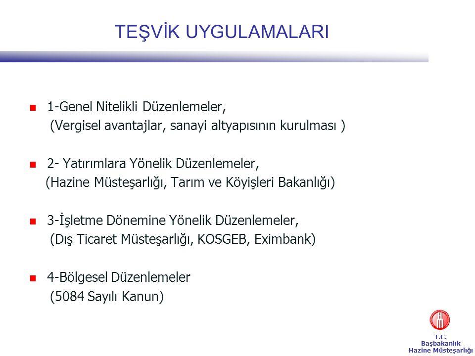 TEŞVİK UYGULAMALARI 1-Genel Nitelikli Düzenlemeler,